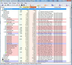 Kiểm soát quá trình khởi động của Windows với Process Explorer